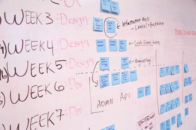 How to manage a startup successfully